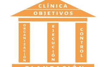 Planeación estratégica de la clínica (Segunda parte)